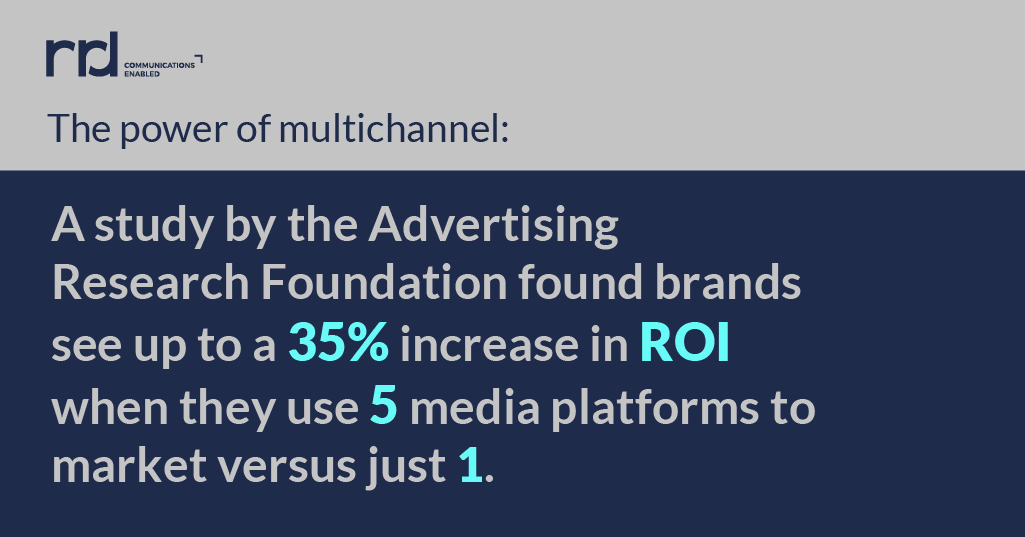 Multichannel marketing 101 - multi channel definition, campaign example and statistics