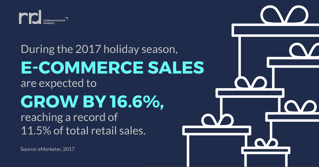 Holiday shopping trends 2017 e-commerce sales growth data