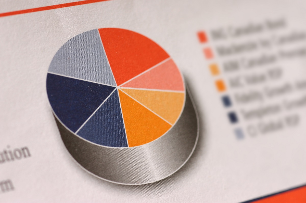 close up of pie chart divided into six pieces