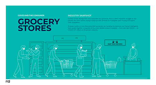 Consumer Behavior June Update — Grocery