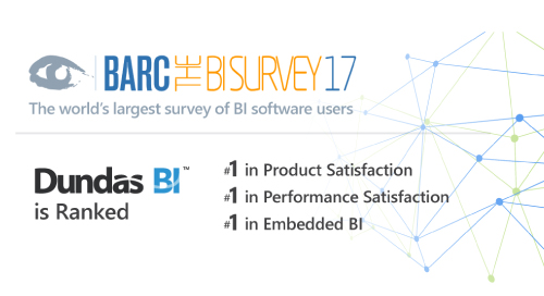 BARC - The BI Survey 17
