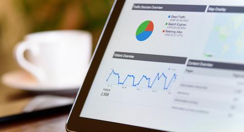 DemandLab Google Analytics / Marketo Integration
