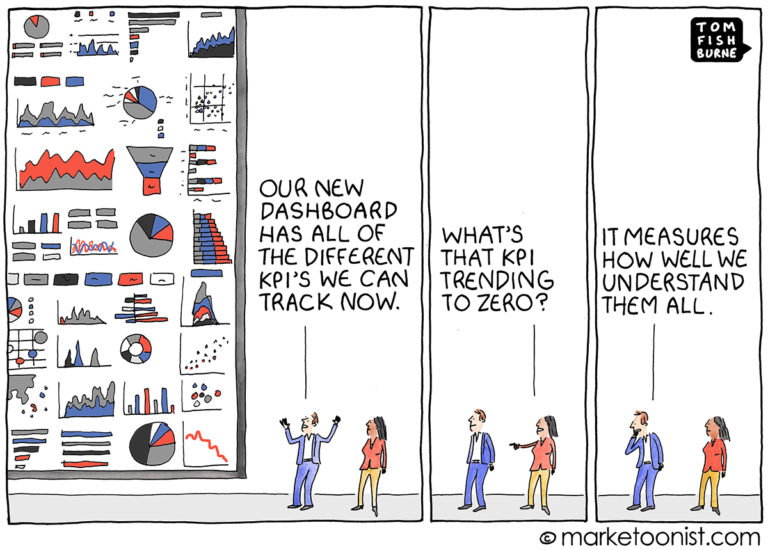 Marketoonist KPI overload cartoon