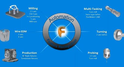 Leveraging the Turn/Mill Capabilities in Autodesk FeatureCAM