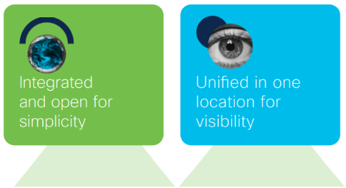 At a Glance - Cisco SecureX