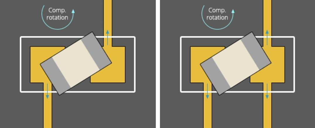 Instradamento non consigliato nella progettazione di circuiti stampati