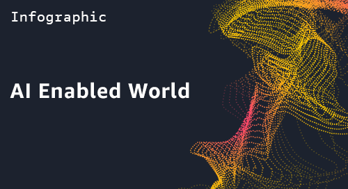 AI Enabled World Infographic