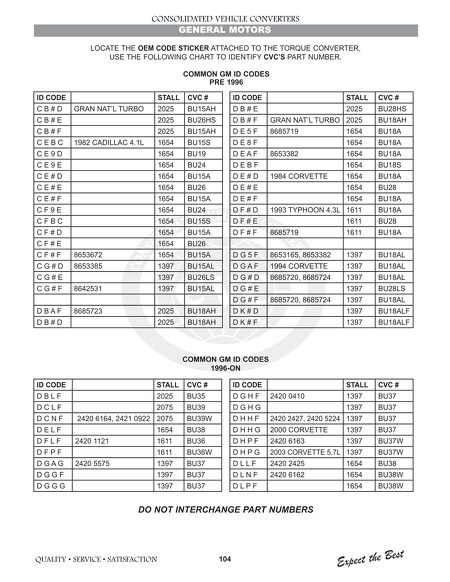 Consolidated Vehicle Converters Cvc 2015 Catalog