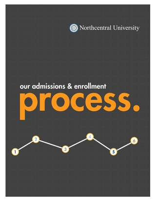 Enrollment Process Flipbook