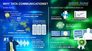 Why Tata Communications? InstaCC Global