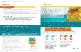 Spanish (USA) Panorama MD Fact Sheet