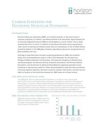 Duchenne Muscular Dystrophy  White Paper