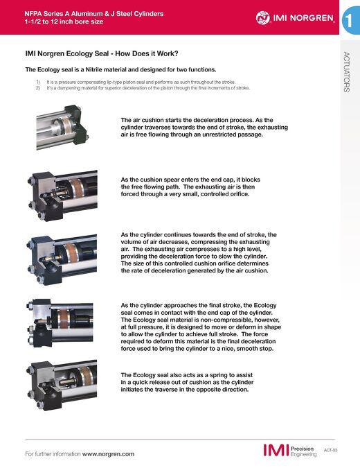 01 - NFPA Aluminum & Steel Cylinders