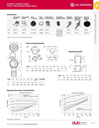 04 - Excelon Modular Pressure Relief Valves