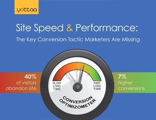 Performance: The Key Conversion Tactic Marketers are Missing