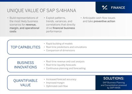SAP Digital Business Services - Reimagine Business in the Digital Economy Use Cases with SAP S/4HANA