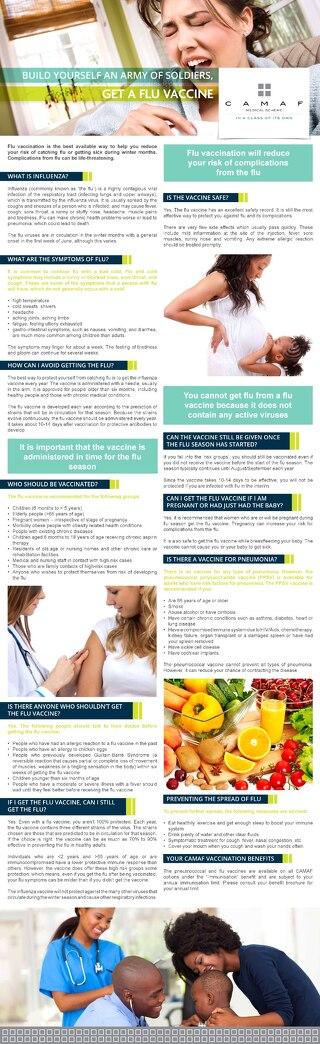 Flu Vaccination (Fact Sheet)
