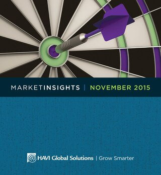HAVI MarketInsights November 2015