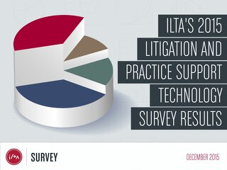 LPS Technology Survey Results (Dec 2015)