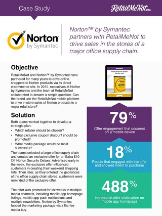 Norton by Symantec Case Study