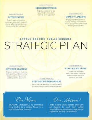 BGPS Strategic Plan