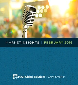 HAVI MarketInsights February 2016