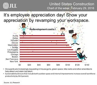 It's employee appreciation day!