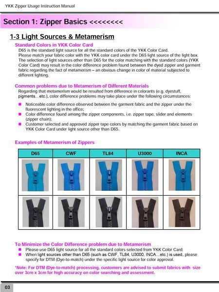Product Manual Ykk Zipper Instruction Manual
