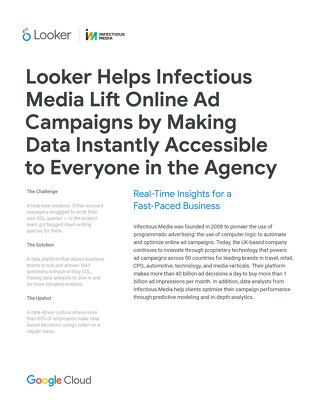 Case Study: Infectious Media