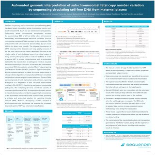 Automated genomic interpretation of sub-chromosomal fetal copy number variation by sequencing circulating cell-free DNA from maternal plasma