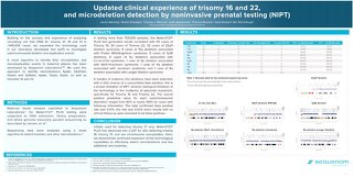 Clinical experience of trisomy 16 and 22, and microdeletion detection by noninvasive prenatal testing (NIPT)