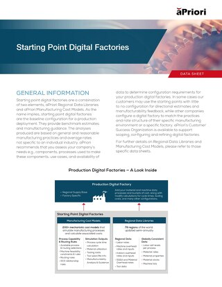 Starting Point Digital Factories