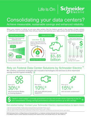 Data Center Consolidation (US)