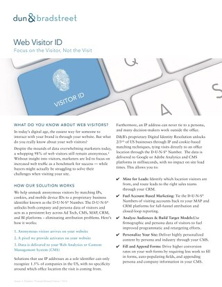 Focus on the Visitor with Help from Web Visitor ID