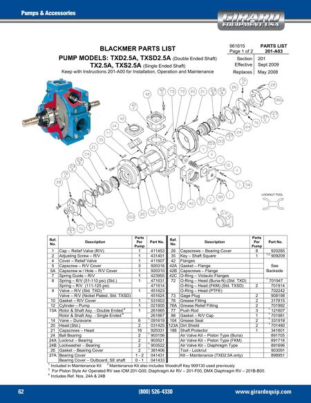 Girard Equipment Petroleum Transport Equipment