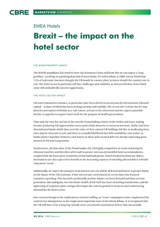 Brexit – The impact on the hotel sector