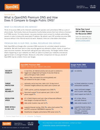 How OpenDNS compares to Google