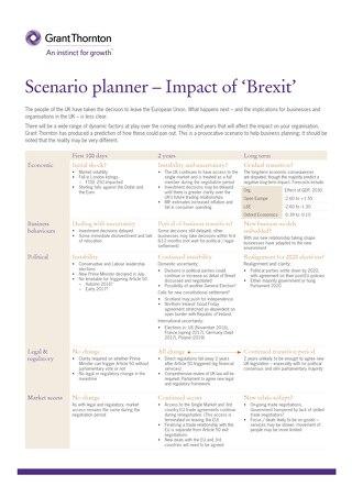 Scenario planner – Impact of 'Brexit'