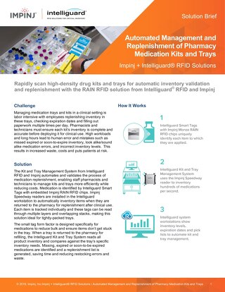 Automated Management and Replenishment of Pharmacy Medication Kits and Trays