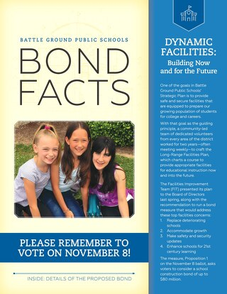 2016 Bond Fact Sheet
