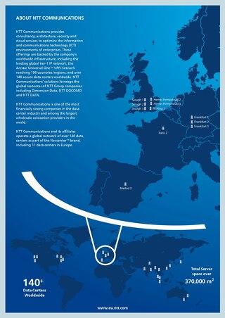 Interactive Data Center Map