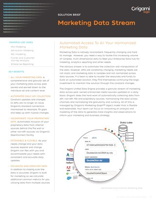 Marketing Data Stream