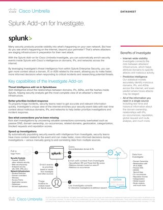 Splunk Add-on for Investigate.