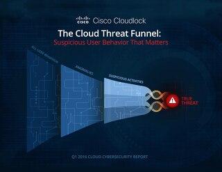 The Cloud Threat Funnel: Suspicious User Behavior That Matters
