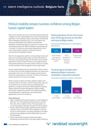 Belgium Fact Sheet - Talent Intelligence Outlook 2016