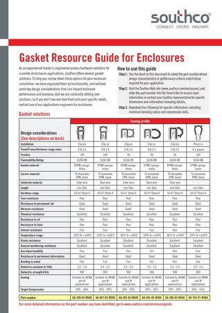 Gasket Resource Guide for Enclosures