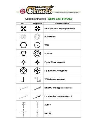 ifr chart symbols