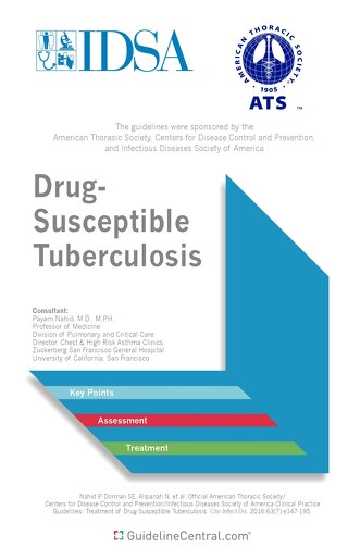 Drug-Susceptible Tuberculosis