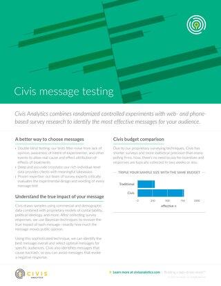 Message Testing