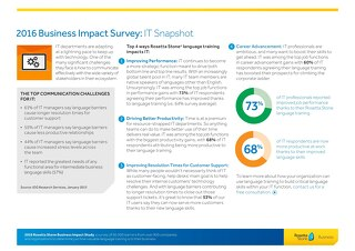 2016 Business Impact Survey: IT Snapshot
